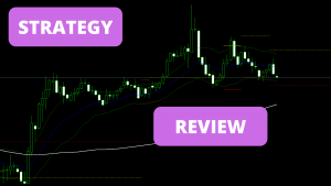 Strategy Review – Tim's Moving Average Cross
