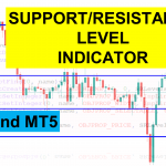Automatic Support/Resistance indicator using ZigZag