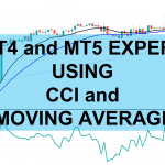 Write an Expert for MT4 or MT5 using CCI and 2 Moving Averages