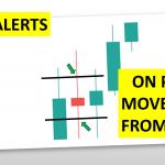 Raise a Metatrader Alert on Price Movement in a Bar