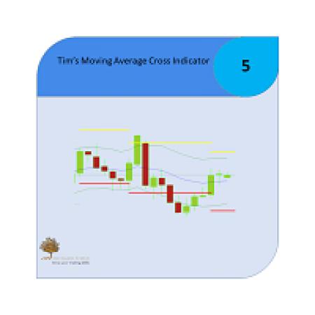 Tim's Moving Average Cross Indicator for MT5