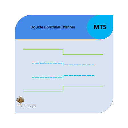 Double Donchian Channel MT5