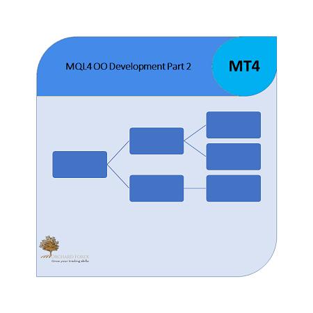 MQL4 Object Oriented Development Part 2